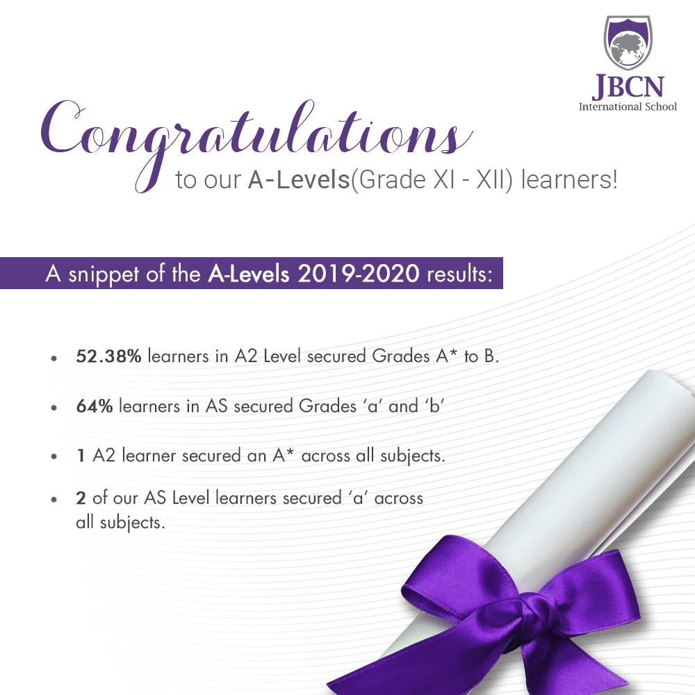 A levels 2019 2020 results