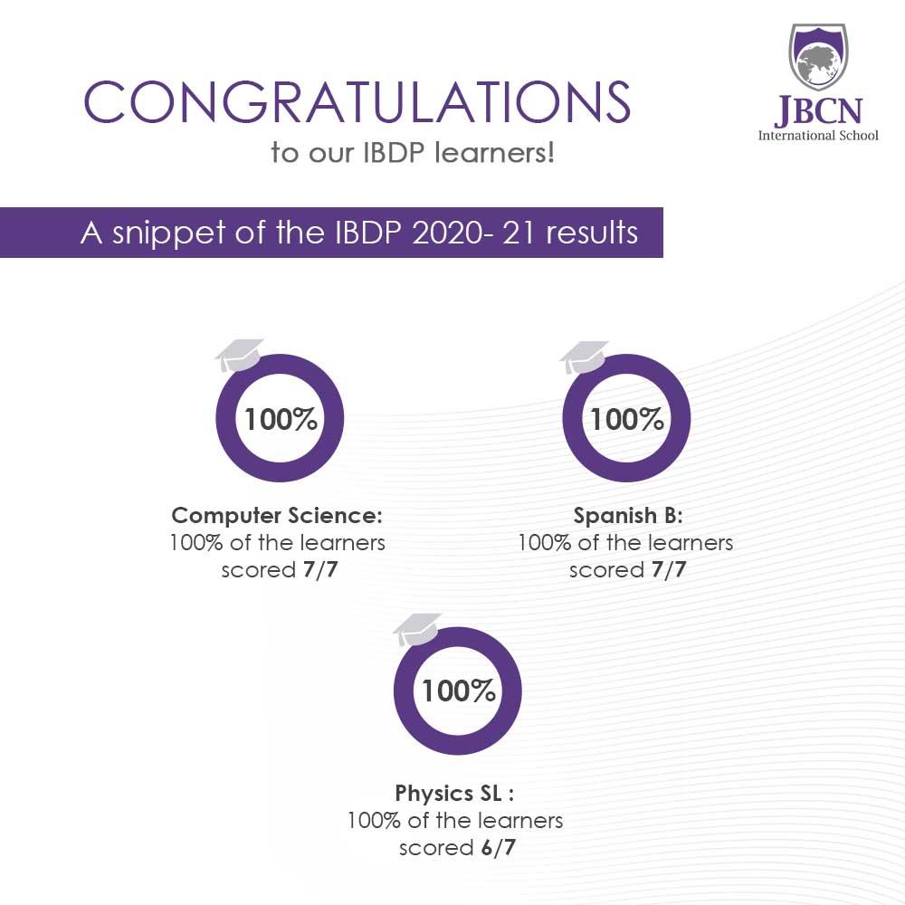 JBCN International School Oshiwara IBDP result 2020 2021 computer science