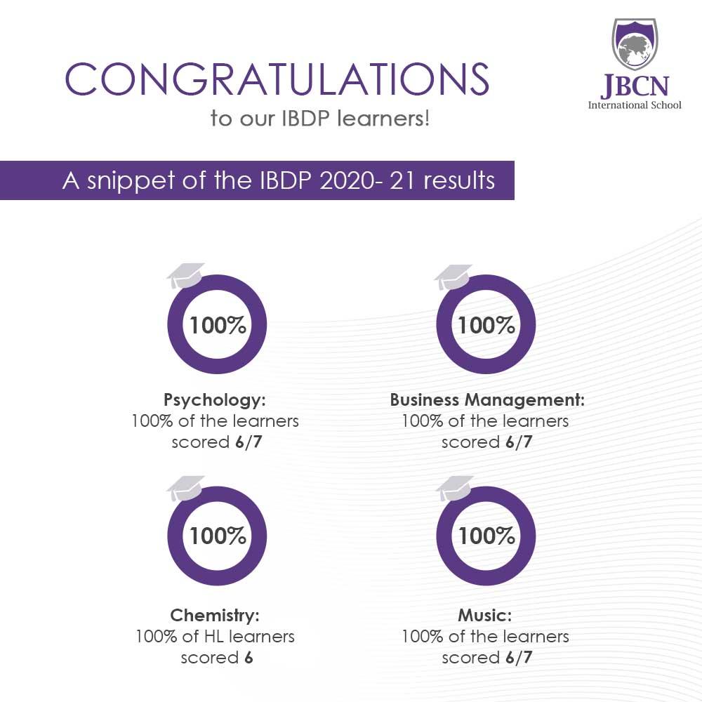 JBCN International School Oshiwara IBDP result 2020 2021 psychology